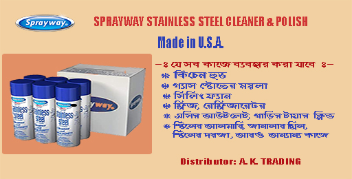 Stainless Steel Polish - Promo Banner